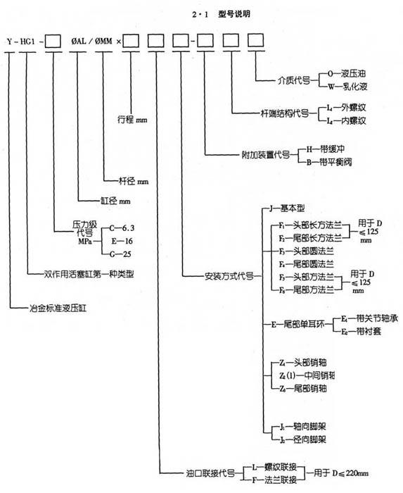 y-hg1型冶金设备标准液压缸图片